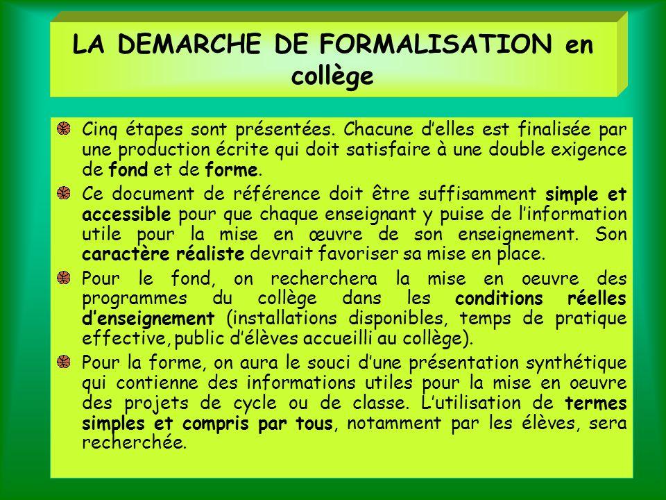 LA DEMARCHE DE FORMALISATION en collège