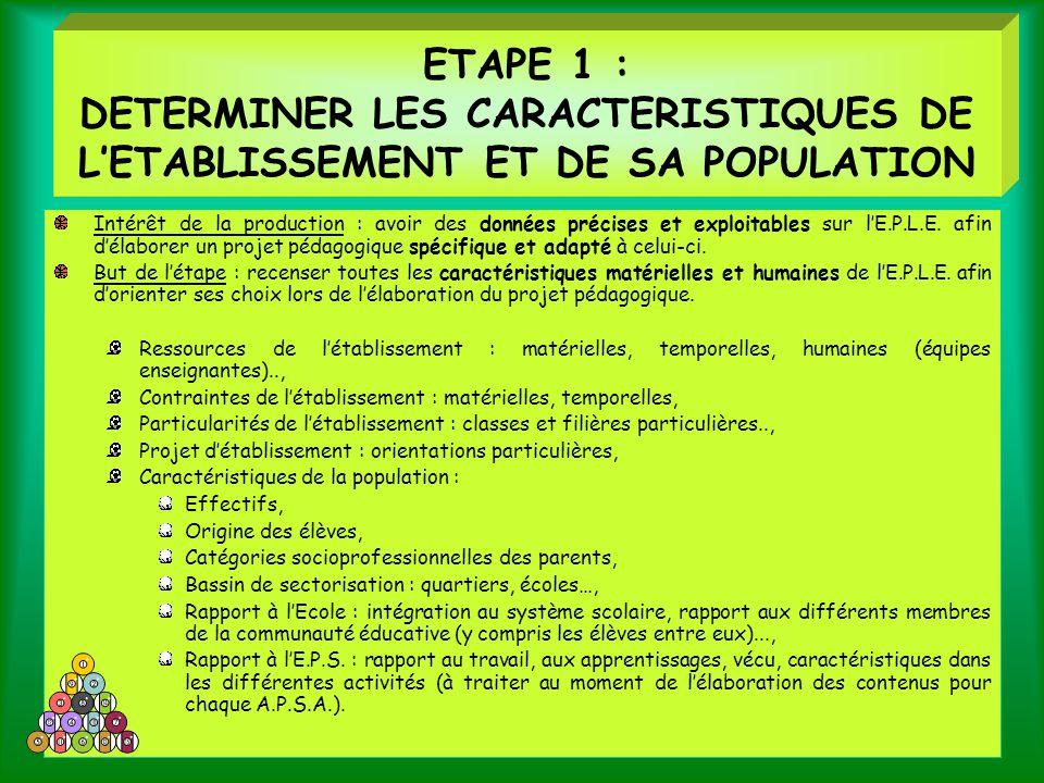 ETAPE 1 : DETERMINER LES CARACTERISTIQUES DE L'ETABLISSEMENT ET DE SA POPULATION