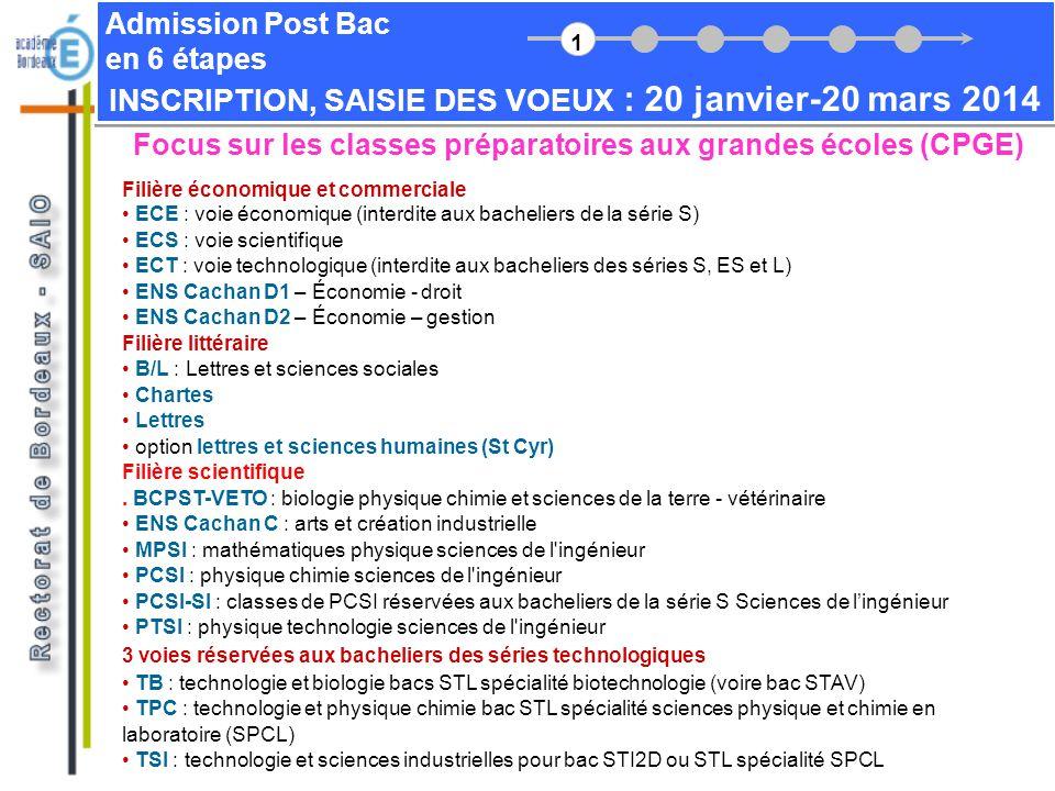 INSCRIPTION, SAISIE DES VOEUX : 20 janvier-20 mars 2014