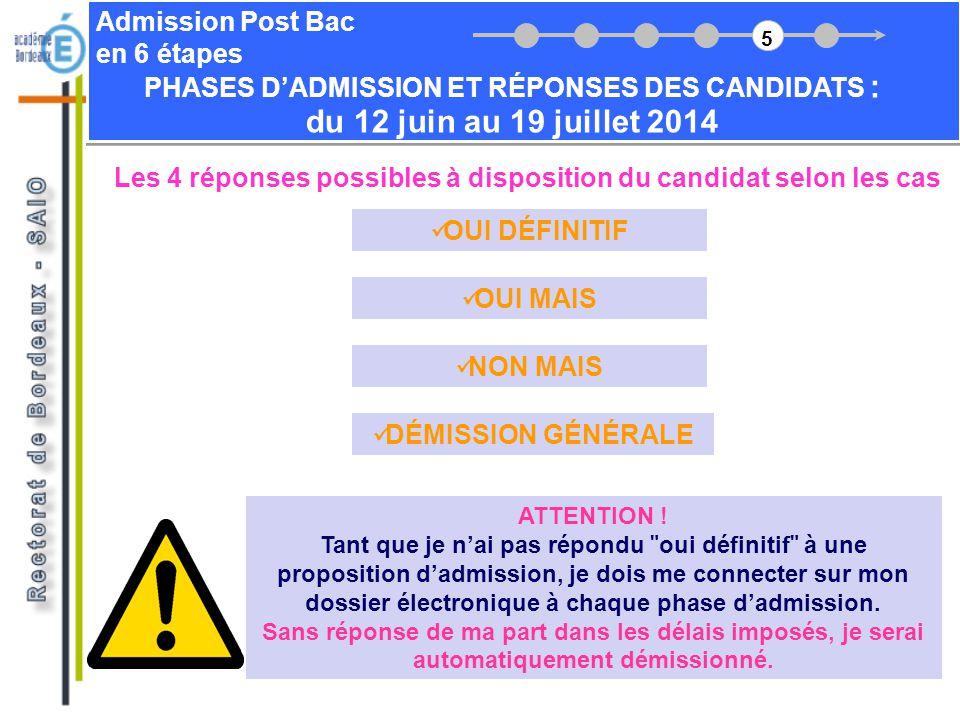 du 12 juin au 19 juillet 2014 Admission Post Bac en 6 étapes