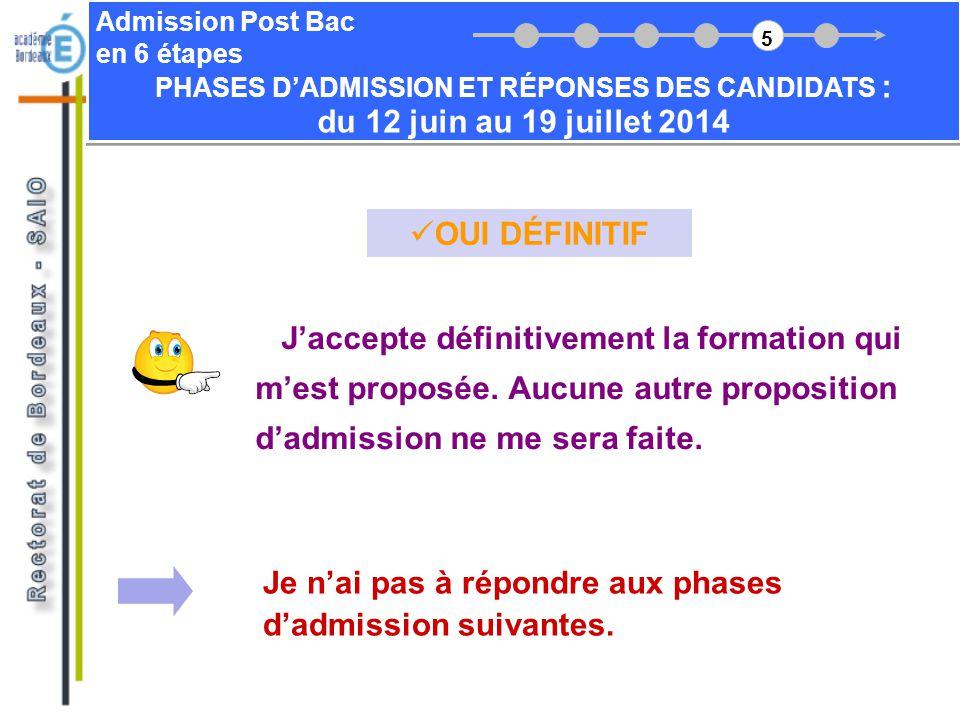 PHASES D'ADMISSION ET RÉPONSES DES CANDIDATS :