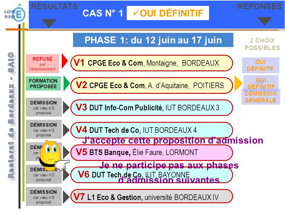V1 CPGE Eco & Com, Montaigne, BORDEAUX