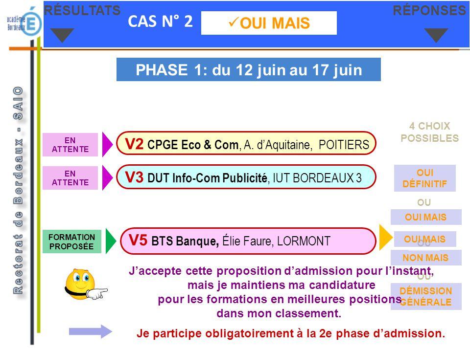 CAS N° 2 OUI MAIS PHASE 1: du 12 juin au 17 juin