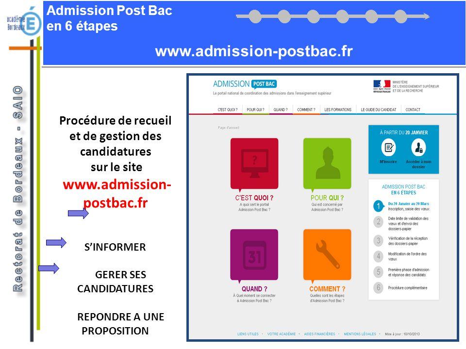 www.admission-postbac.fr www.admission-postbac.fr Admission Post Bac
