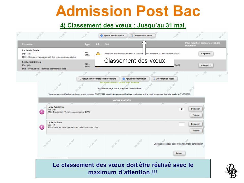 Admission Post Bac 4) Classement des vœux : Jusqu'au 31 mai.