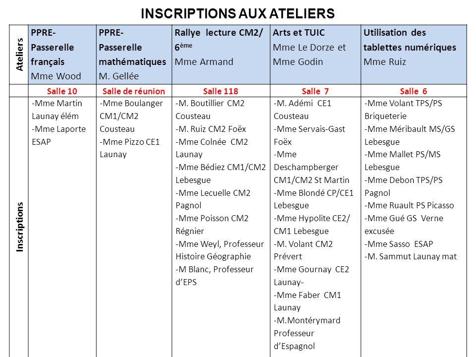 INSCRIPTIONS AUX ATELIERS