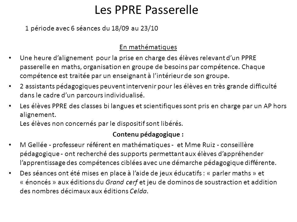 Les PPRE Passerelle 1 période avec 6 séances du 18/09 au 23/10
