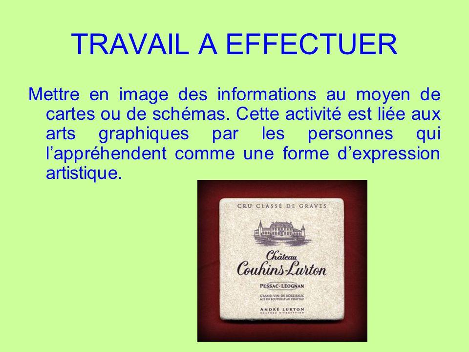 TRAVAIL A EFFECTUER