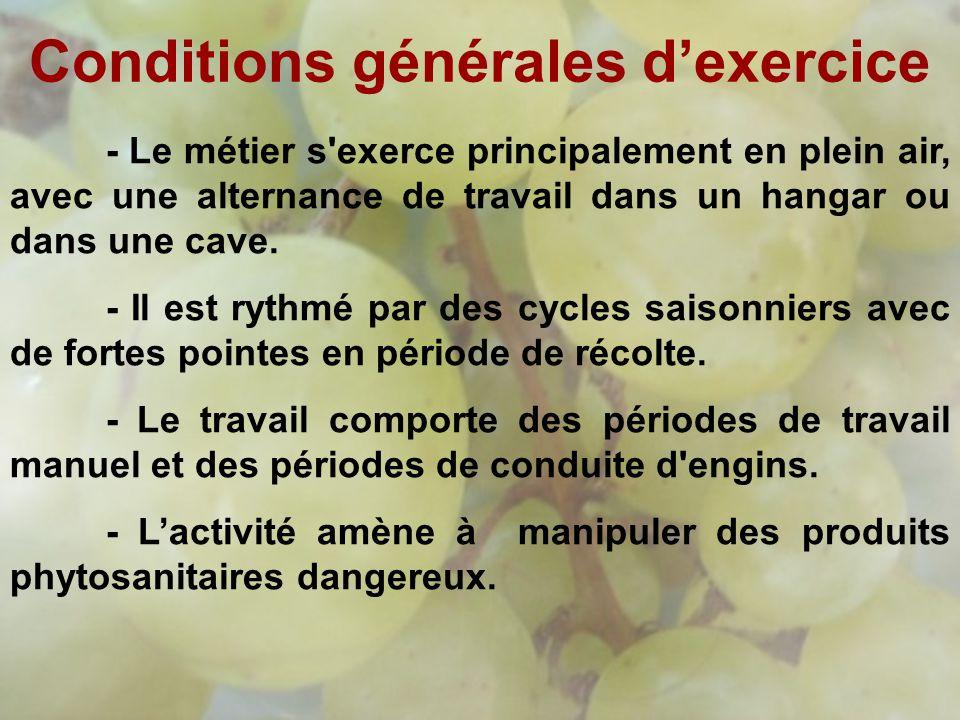 Conditions générales d'exercice