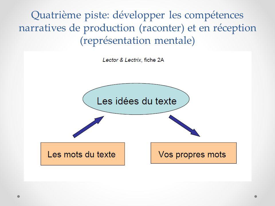 Quatrième piste: développer les compétences narratives de production (raconter) et en réception (représentation mentale)