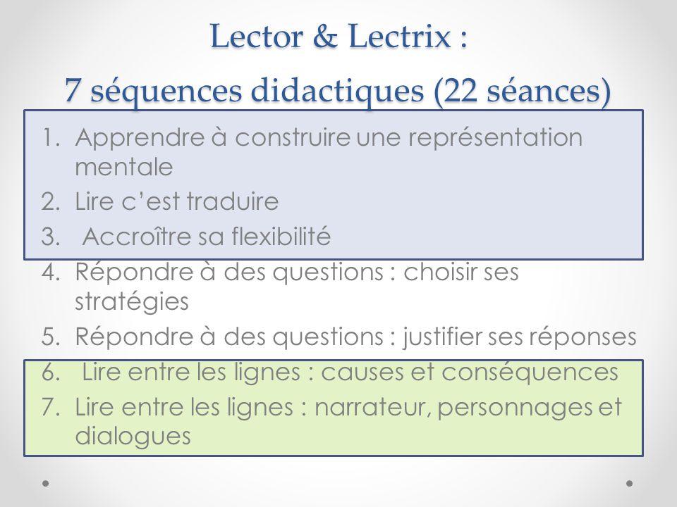 Lector & Lectrix : 7 séquences didactiques (22 séances)