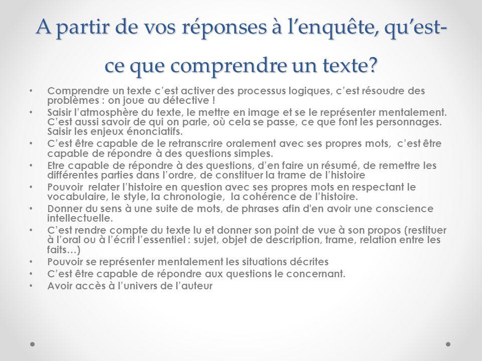 A partir de vos réponses à l'enquête, qu'est-ce que comprendre un texte