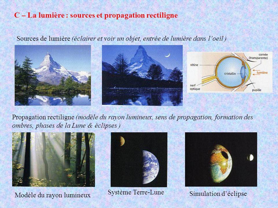 C – La lumière : sources et propagation rectiligne
