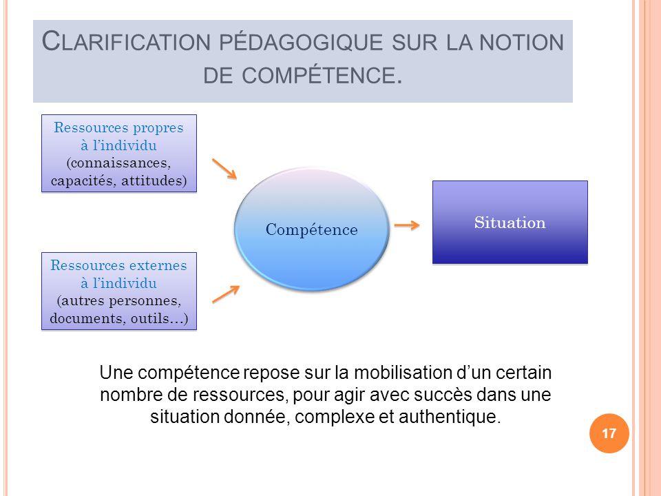 Clarification pédagogique sur la notion de compétence.