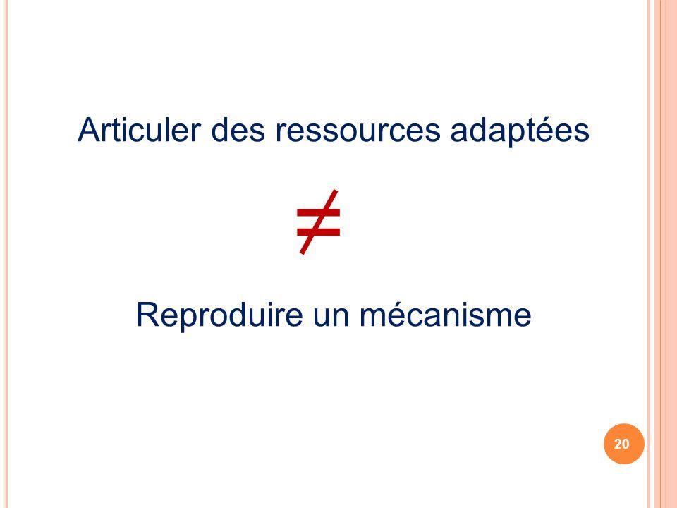 Articuler des ressources adaptées Reproduire un mécanisme
