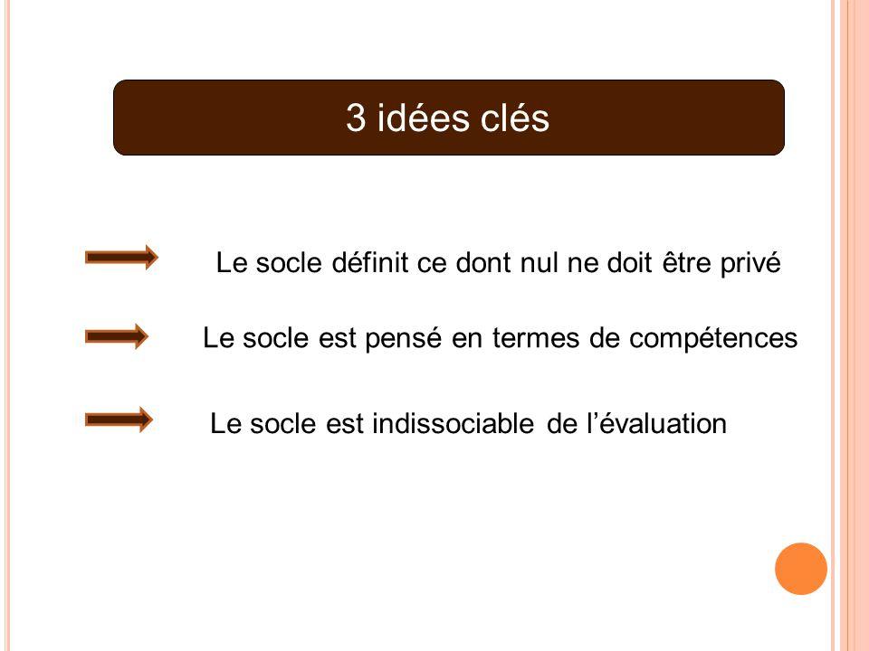 3 idées clés Le socle définit ce dont nul ne doit être privé
