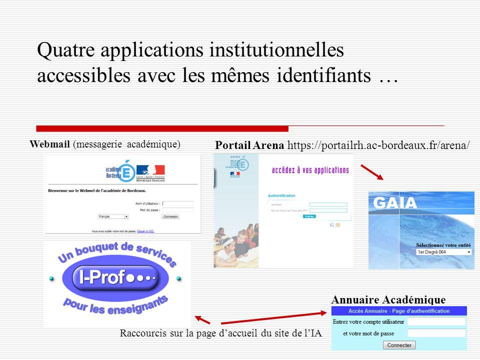 Quatre applications institutionnelles accessibles avec les mêmes identifiants …