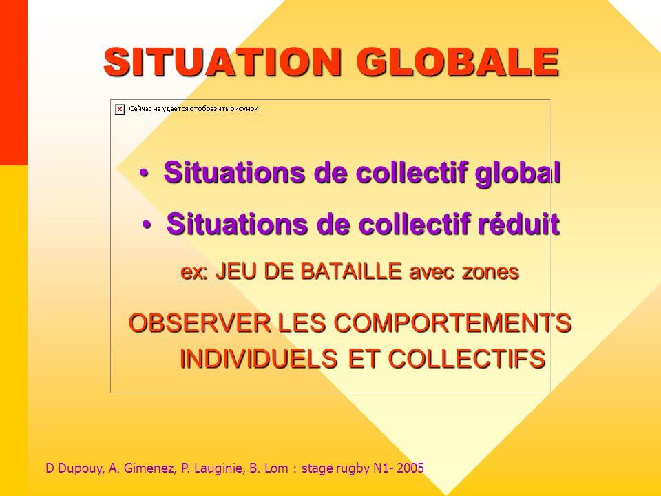 Situations de collectif global Situations de collectif réduit