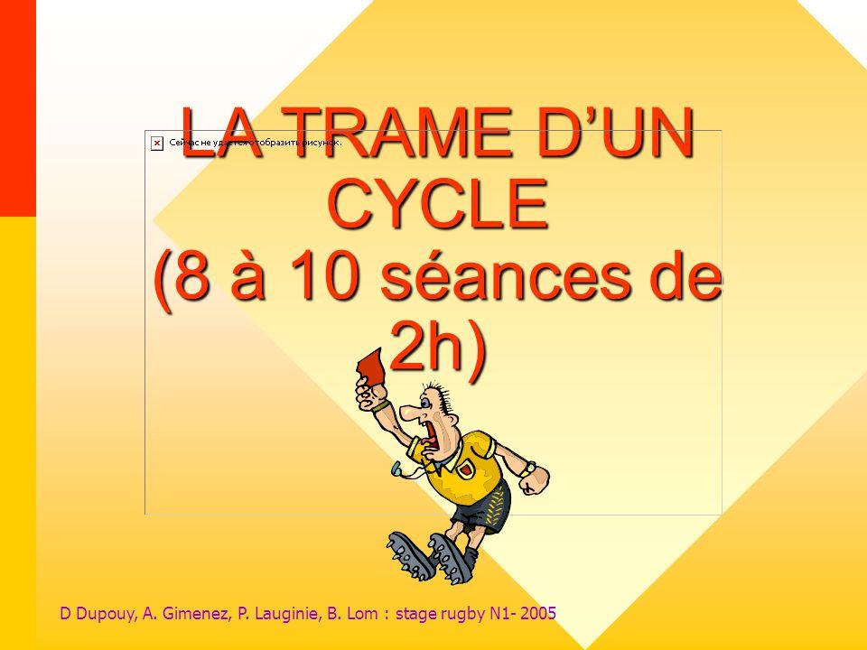 LA TRAME D'UN CYCLE (8 à 10 séances de 2h)