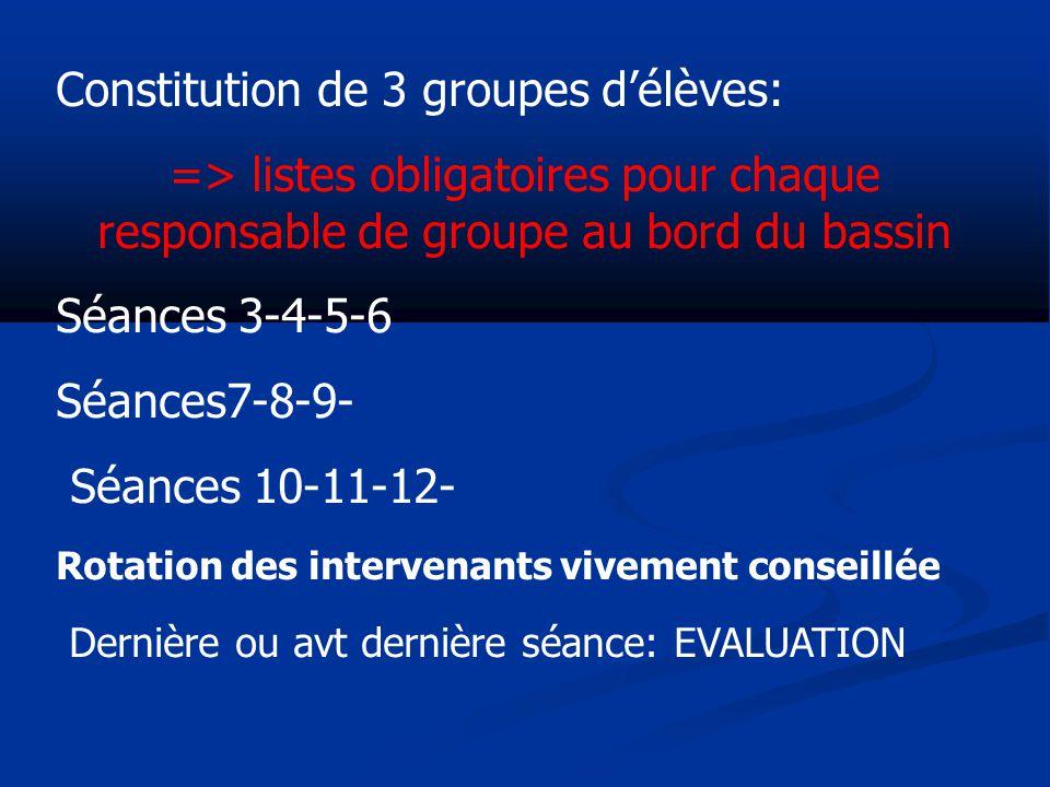 Constitution de 3 groupes d'élèves:
