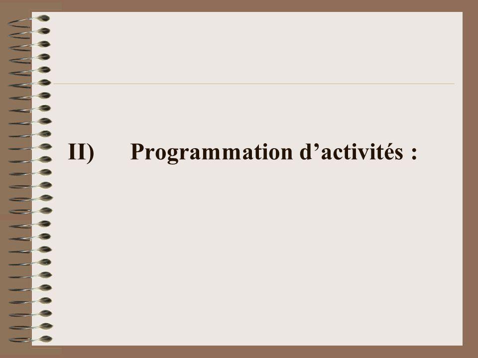 II) Programmation d'activités :