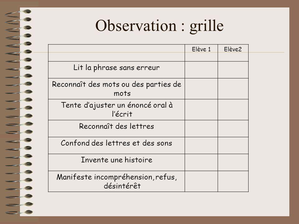 Observation : grille Lit la phrase sans erreur