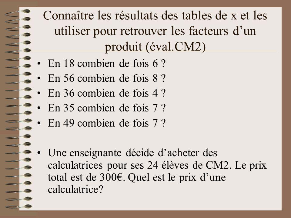 Connaître les résultats des tables de x et les utiliser pour retrouver les facteurs d'un produit (éval.CM2)