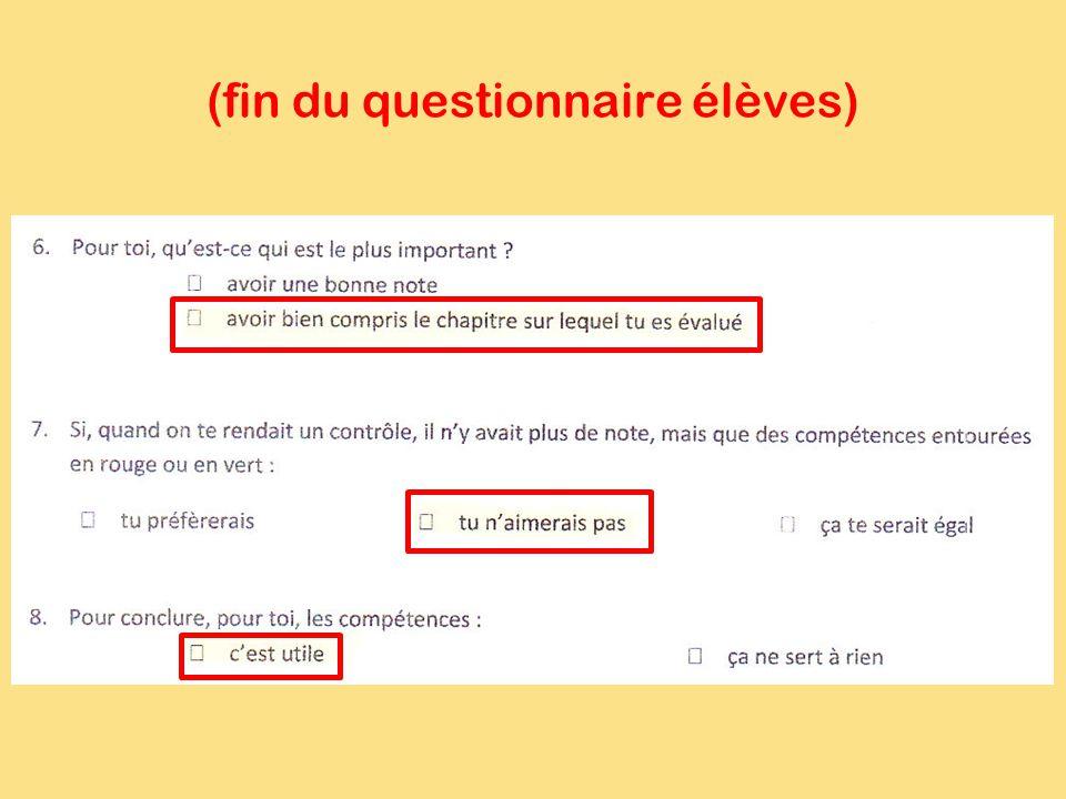 (fin du questionnaire élèves)