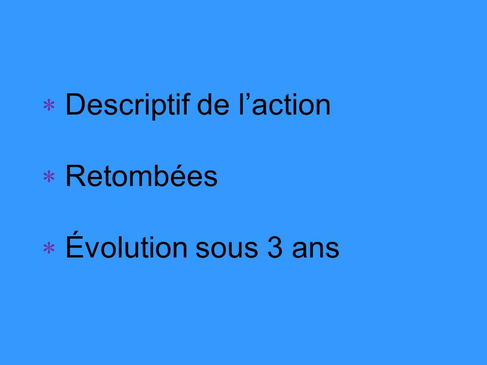  Descriptif de l'action  Retombées  Évolution sous 3 ans