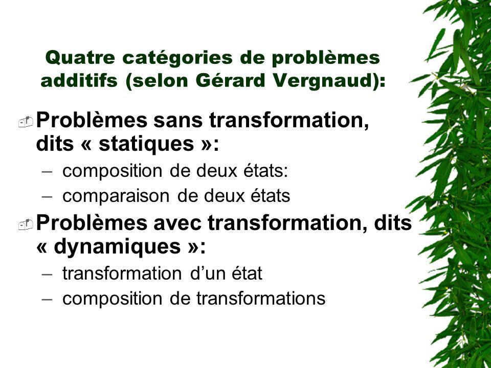 Quatre catégories de problèmes additifs (selon Gérard Vergnaud):