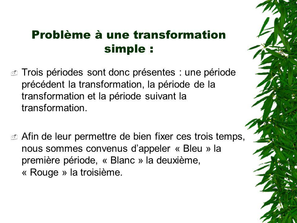 Problème à une transformation simple :