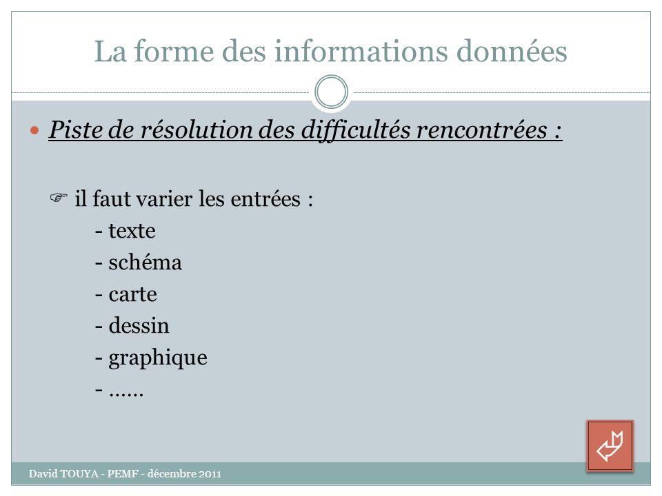 La forme des informations données