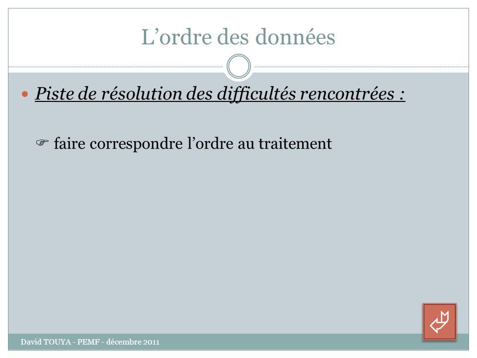 L'ordre des données Piste de résolution des difficultés rencontrées :  faire correspondre l'ordre au traitement.
