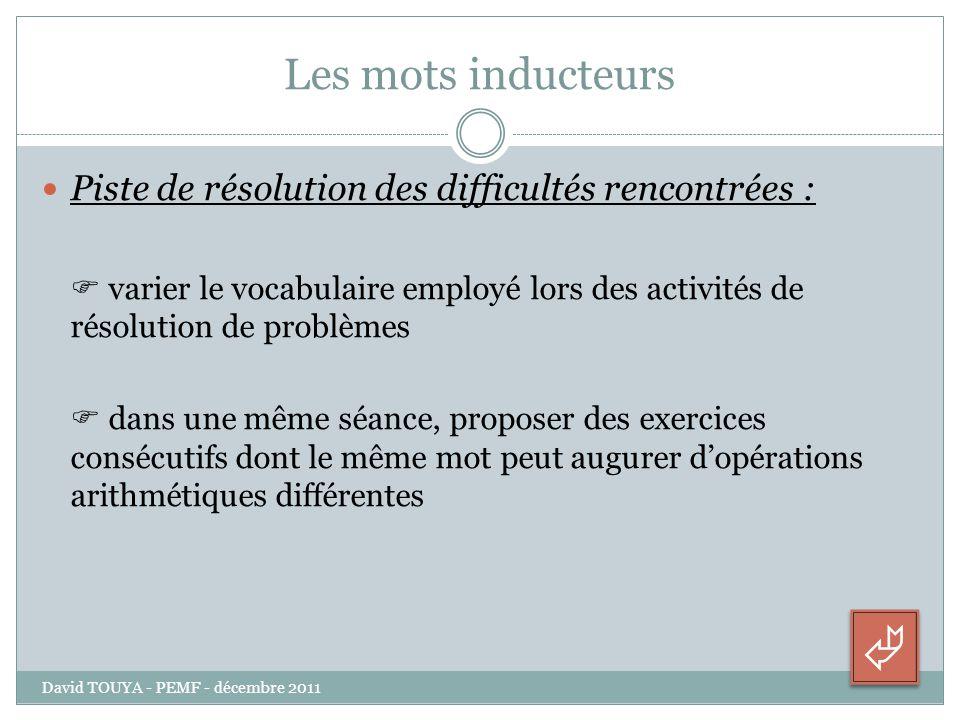 Les mots inducteurs Piste de résolution des difficultés rencontrées :  varier le vocabulaire employé lors des activités de résolution de problèmes.