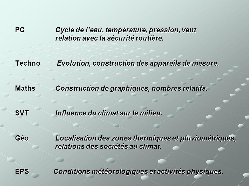 PC Cycle de l'eau, température, pression, vent