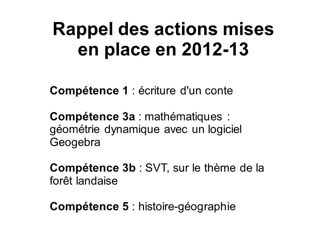 Rappel des actions mises en place en 2012-13