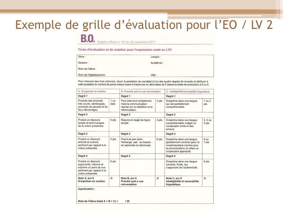 Exemple de grille d'évaluation pour l'EO / LV 2