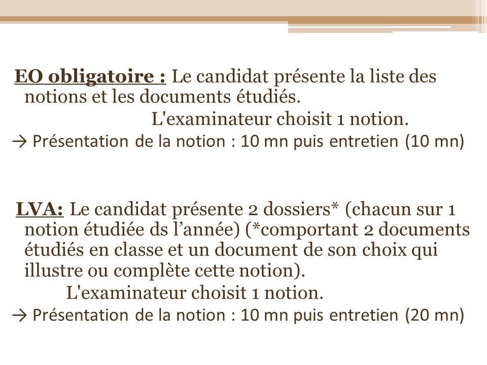 EO obligatoire : Le candidat présente la liste des notions et les documents étudiés.