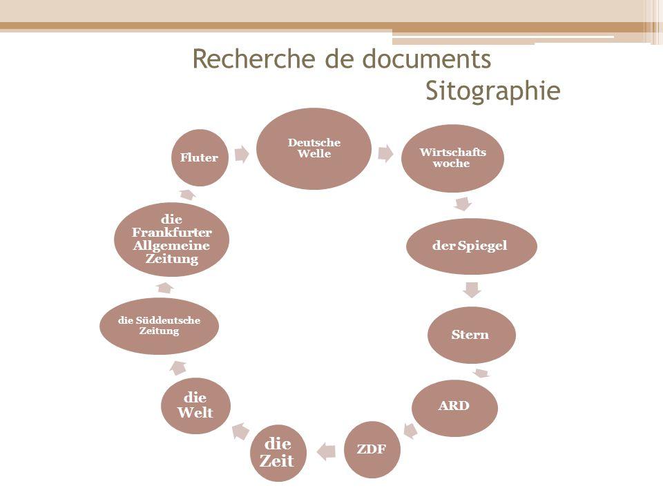 Recherche de documents Sitographie