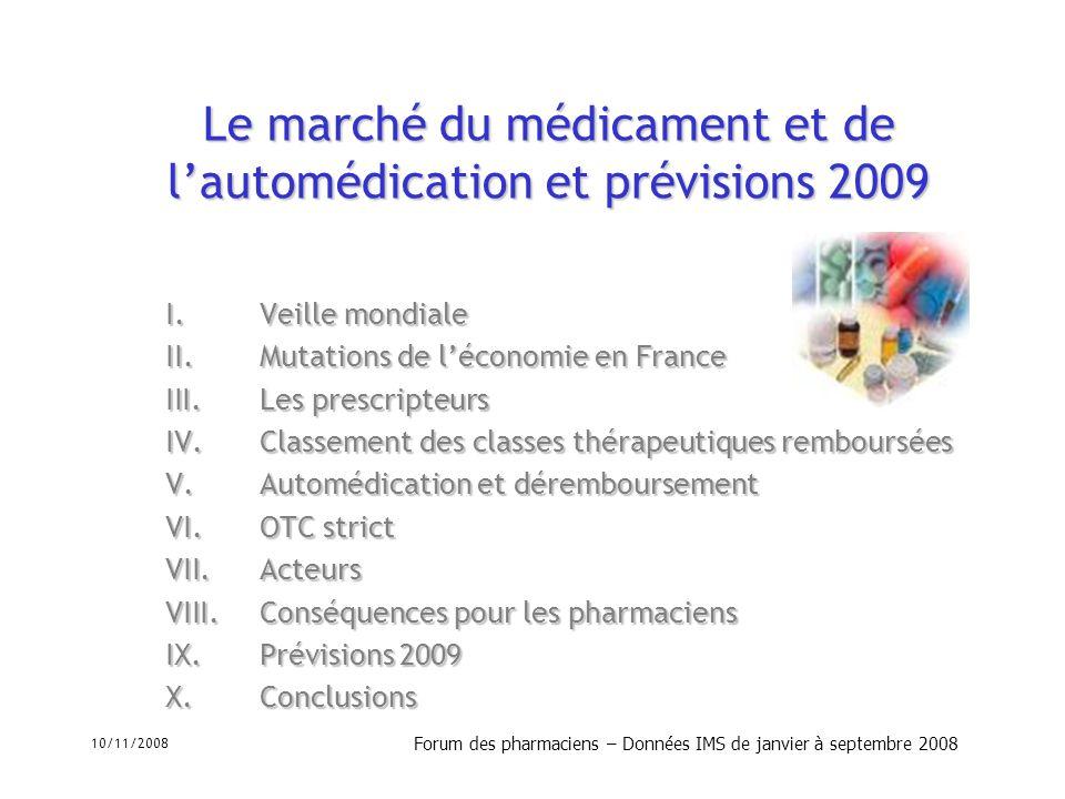 Le marché du médicament et de l'automédication et prévisions 2009