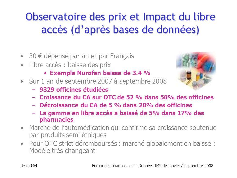 Forum des pharmaciens – Données IMS de janvier à septembre 2008