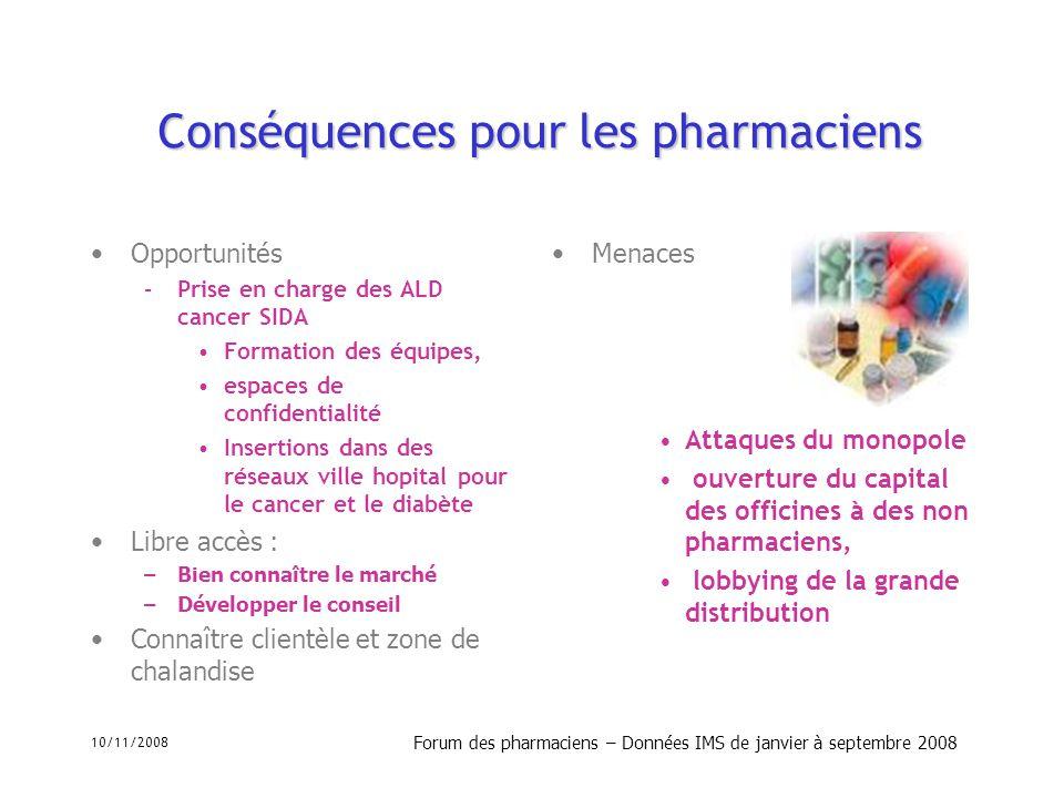 Conséquences pour les pharmaciens
