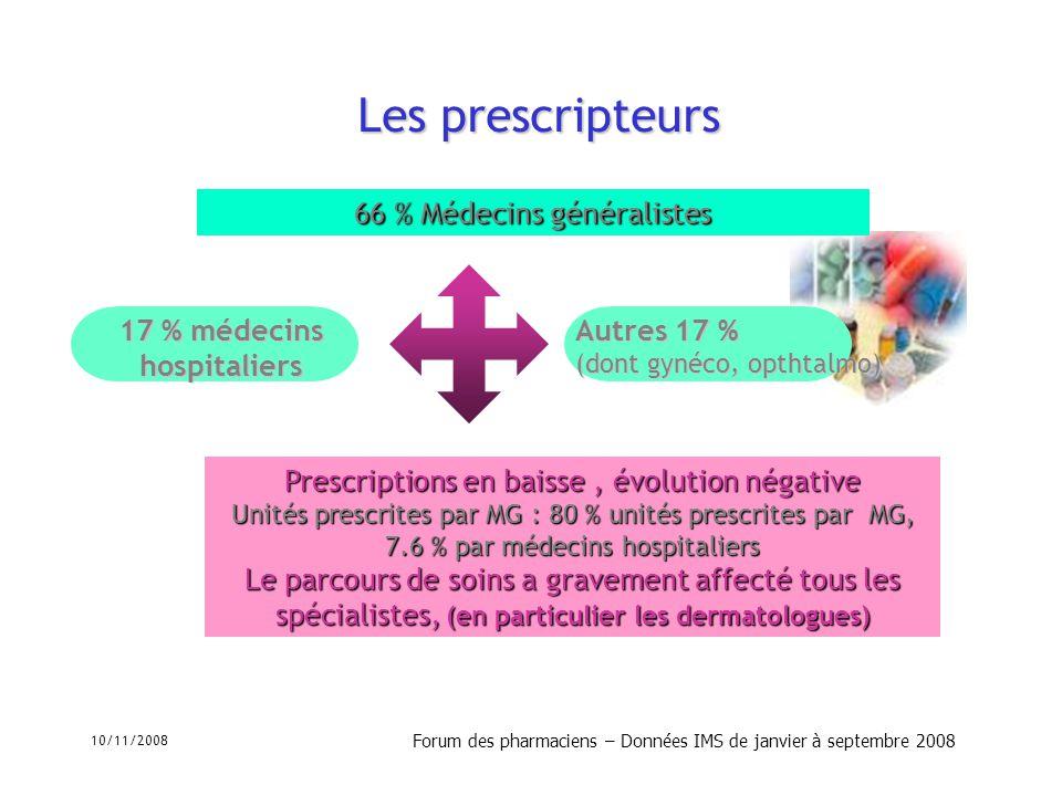 17 % médecins hospitaliers