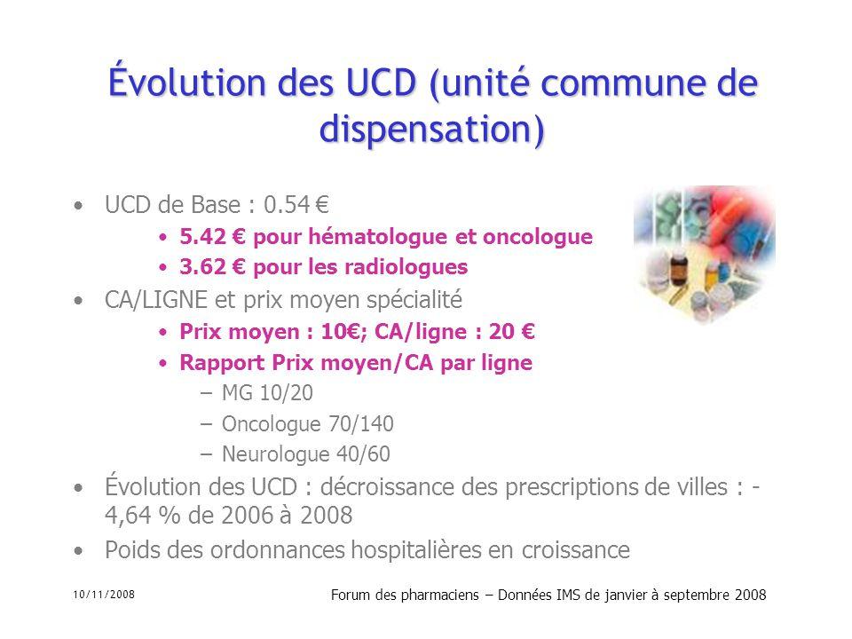 Évolution des UCD (unité commune de dispensation)