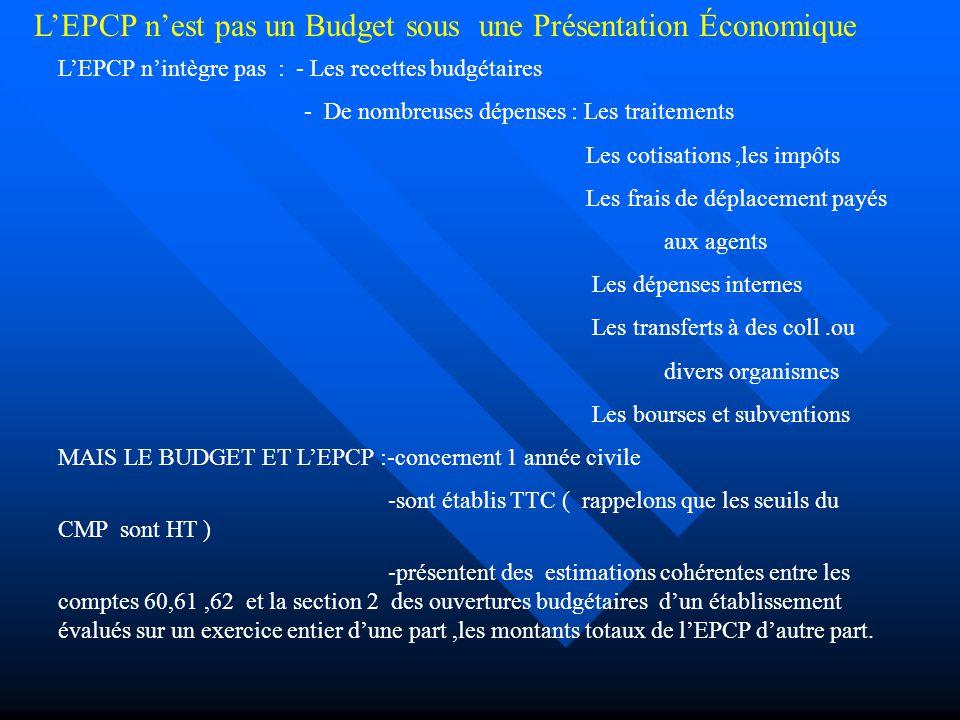 L'EPCP n'est pas un Budget sous une Présentation Économique