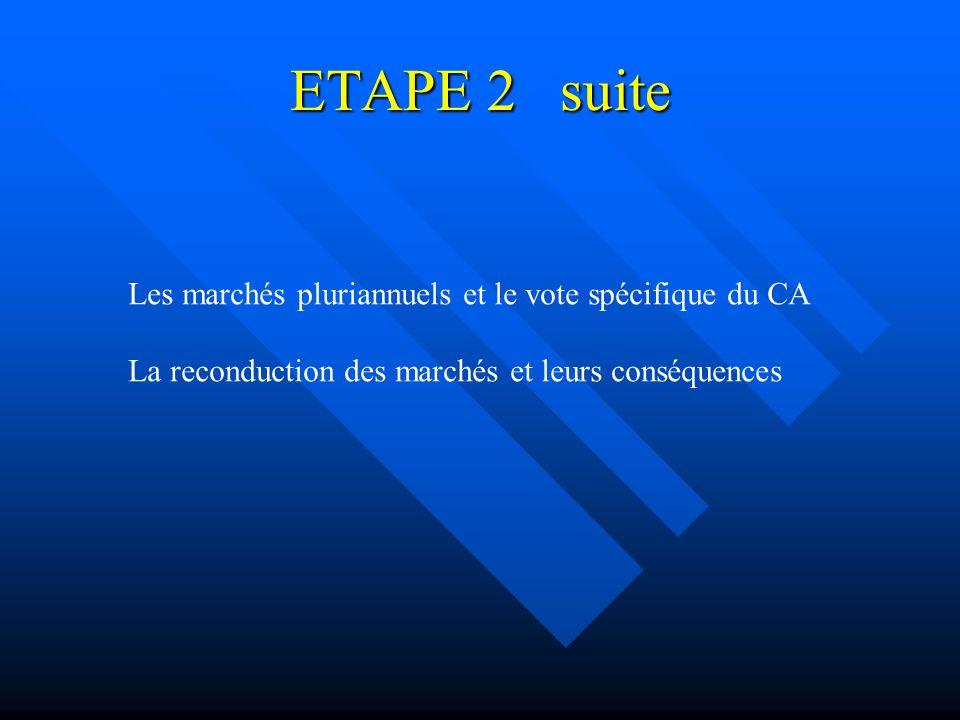 ETAPE 2 suite Les marchés pluriannuels et le vote spécifique du CA