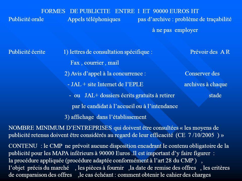 FORMES DE PUBLICITE ENTRE I ET 90000 EUROS HT