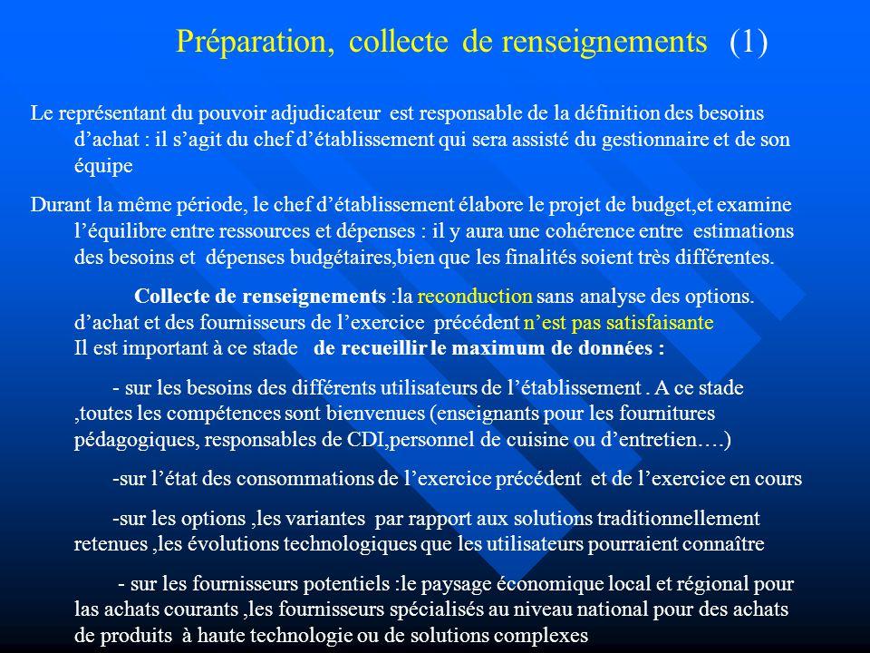 Préparation, collecte de renseignements (1)
