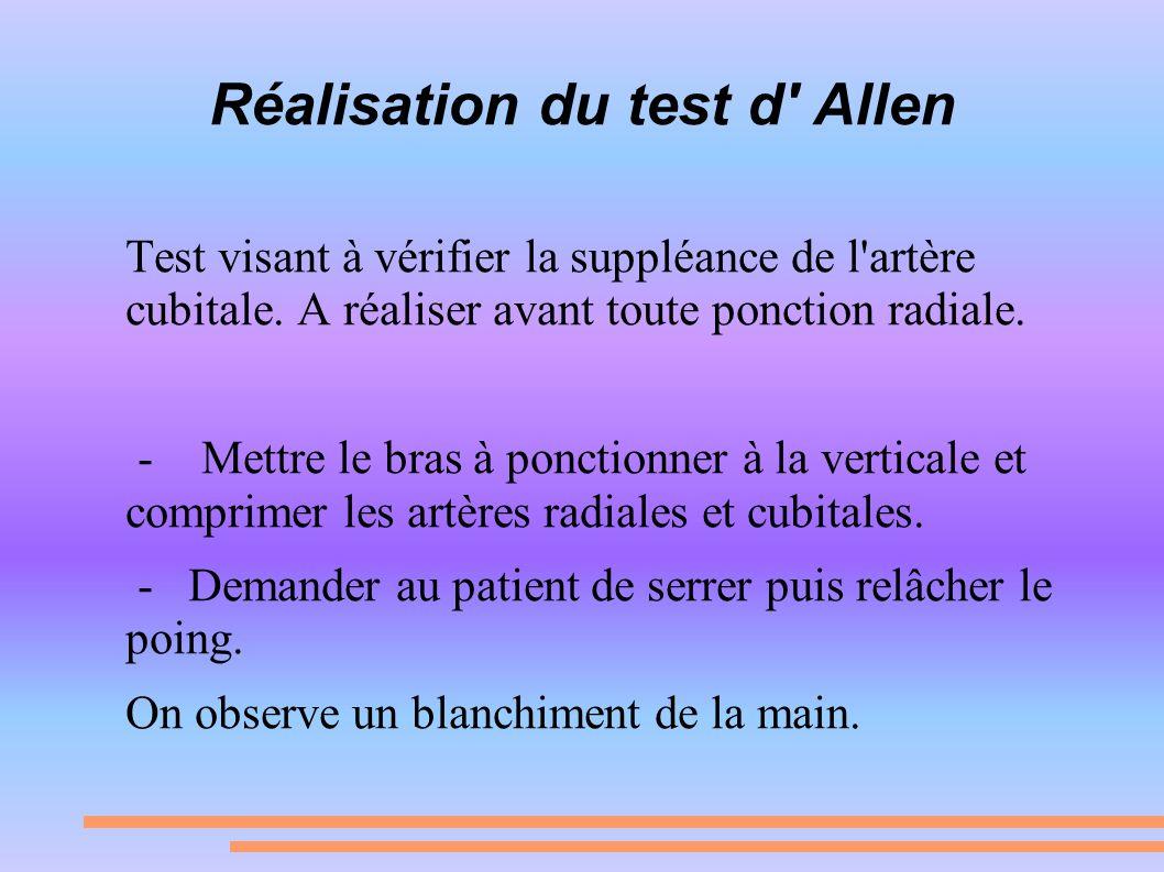 Réalisation du test d Allen