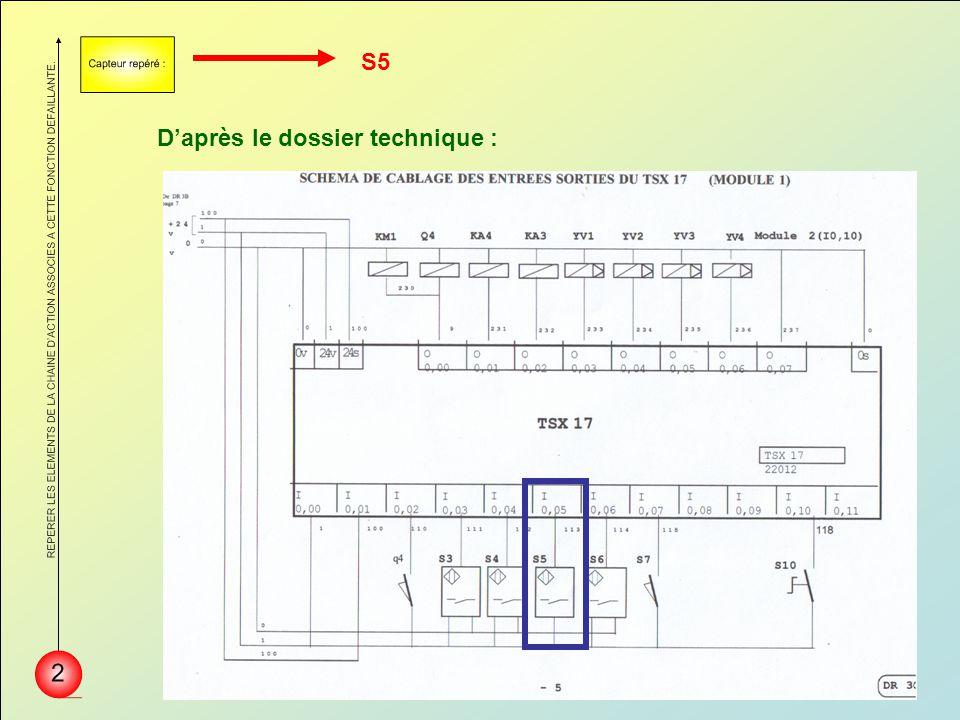 S5 D'après le dossier technique :